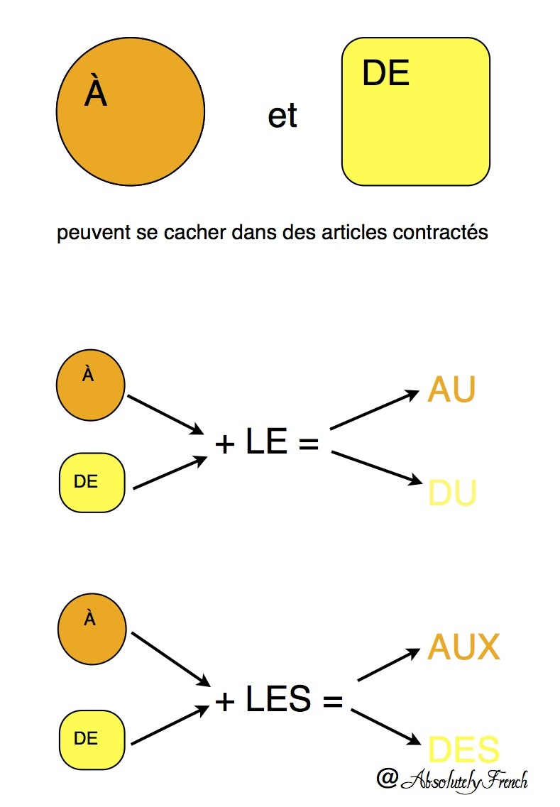 5 erreurs de français à éviter absolument