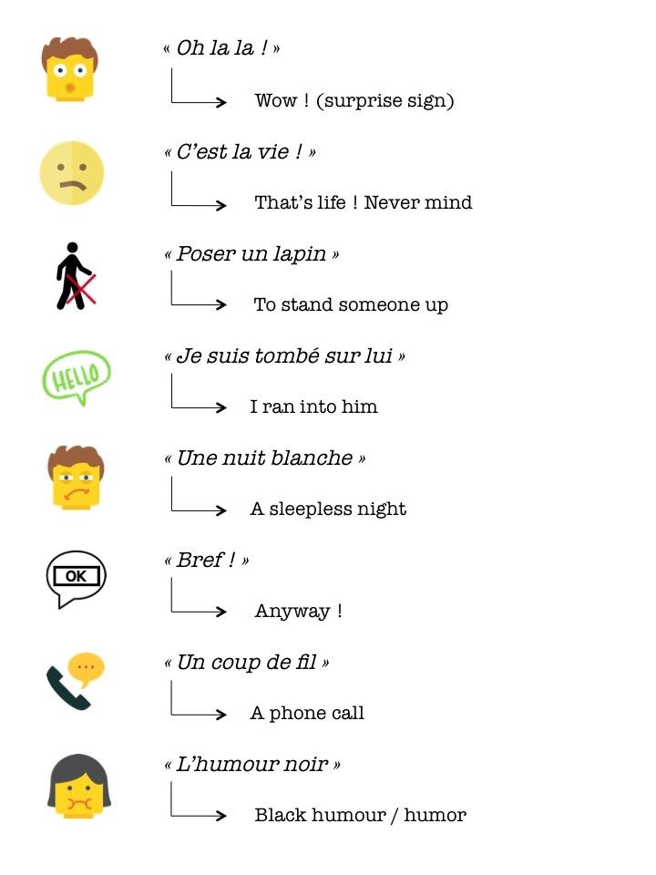 15 expressions françaises à connaître