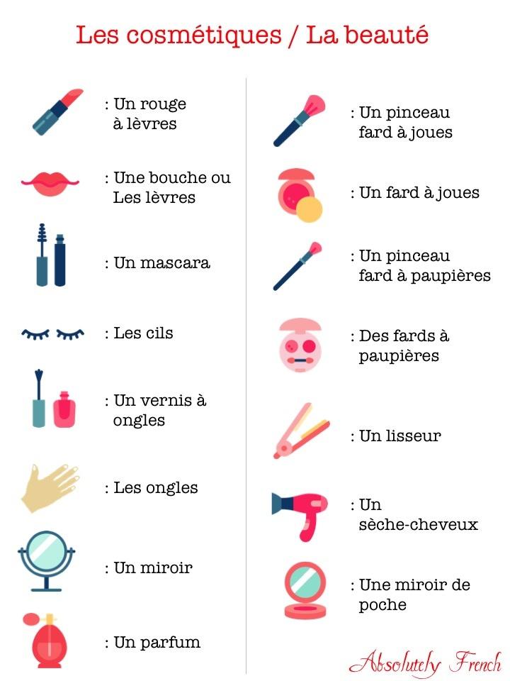 Articles Pour Apprendre Le Francais Se Perfectionner