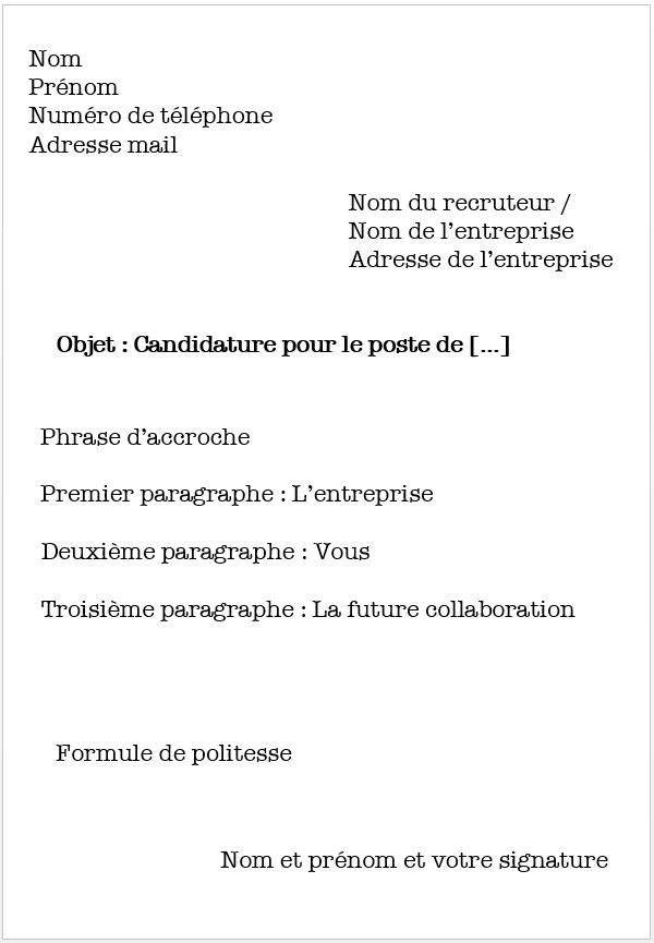 lettre de motivation - informations indispensables