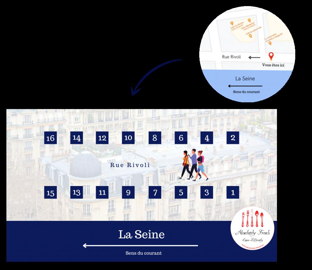 Numérotation des immeubles Paris rue parallèle